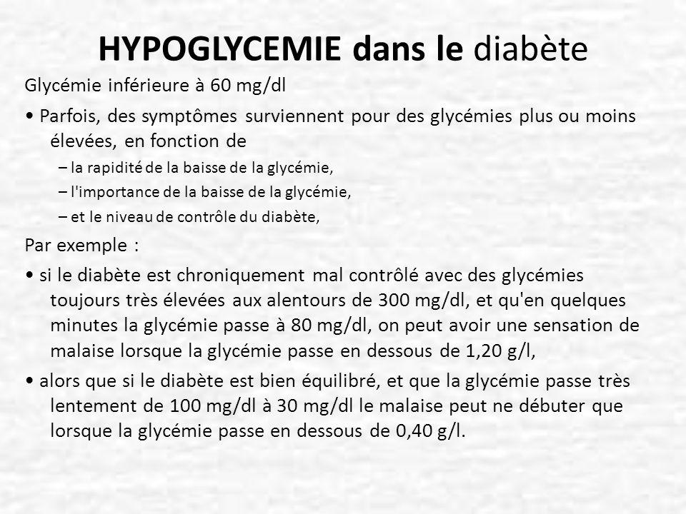 HYPOGLYCEMIE dans le diabète Glycémie inférieure à 60 mg/dl Parfois, des symptômes surviennent pour des glycémies plus ou moins élevées, en fonction d