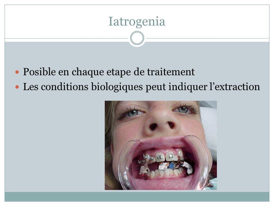 Iatrogenia Posible en chaque etape de traitement Les conditions biologiques peut indiquer lextraction