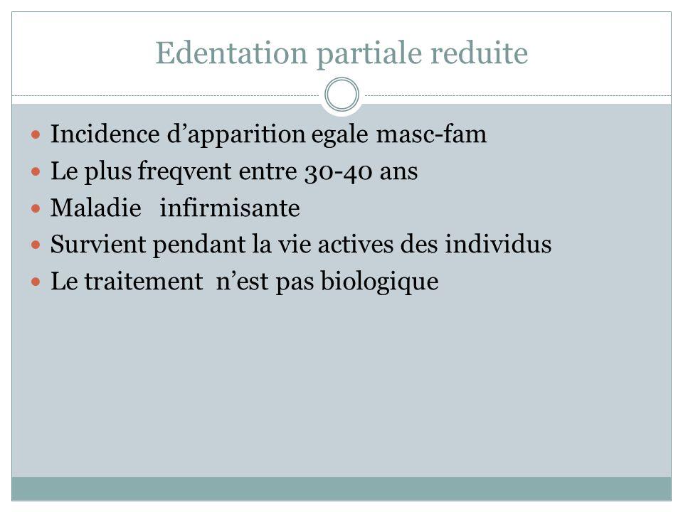 DEFINITIONS Edentation = absence dentaire Edentation partiale: =dents absents mais pas tous Edentation partiale reduite: =3 dents absents au niveau dune seule brese edentee