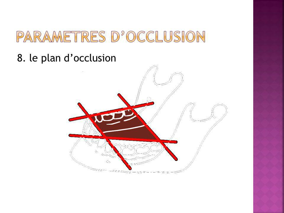 8. le plan docclusion