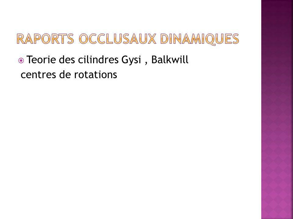 Teorie des cilindres Gysi, Balkwill centres de rotations