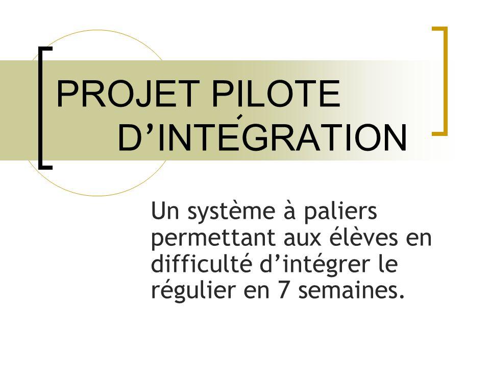 PROJET PILOTE D INTEGRATION Un système à paliers permettant aux élèves en difficulté dintégrer le régulier en 7 semaines.