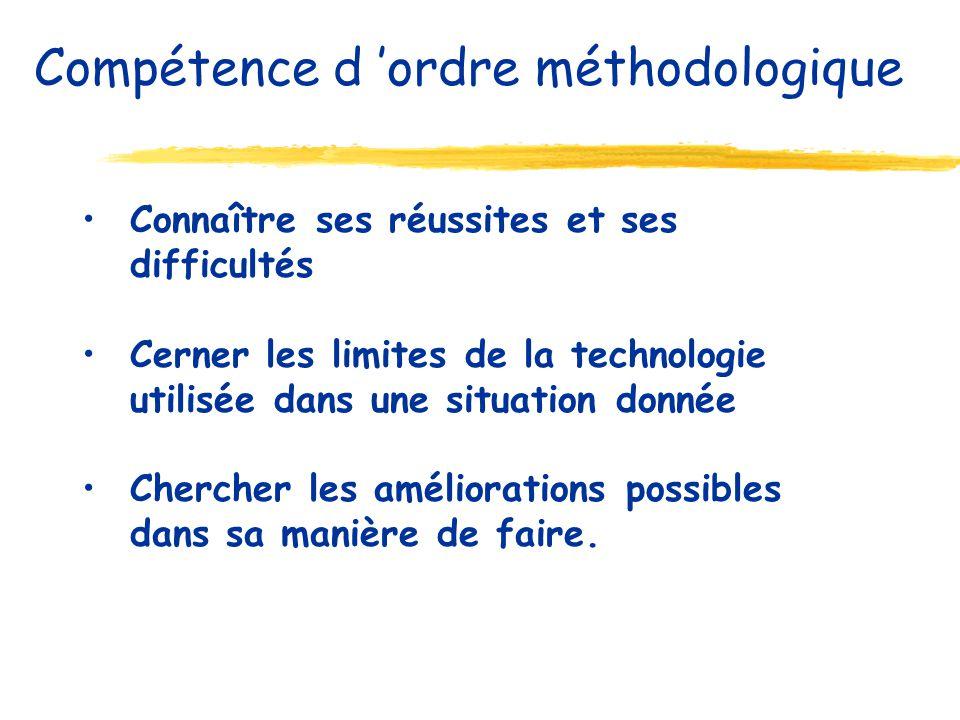 Connaître ses réussites et ses difficultés Cerner les limites de la technologie utilisée dans une situation donnée Chercher les améliorations possibles dans sa manière de faire.
