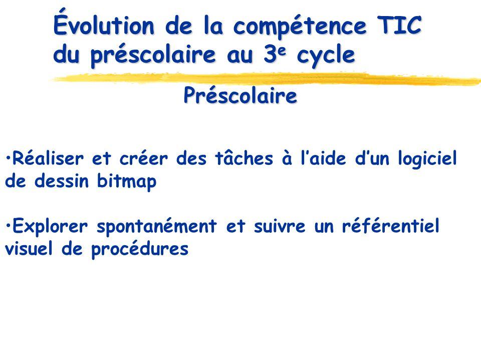 Préscolaire Réaliser et créer des tâches à laide dun logiciel de dessin bitmap Explorer spontanément et suivre un référentiel visuel de procédures Évolution de la compétence TIC du préscolaire au 3 e cycle