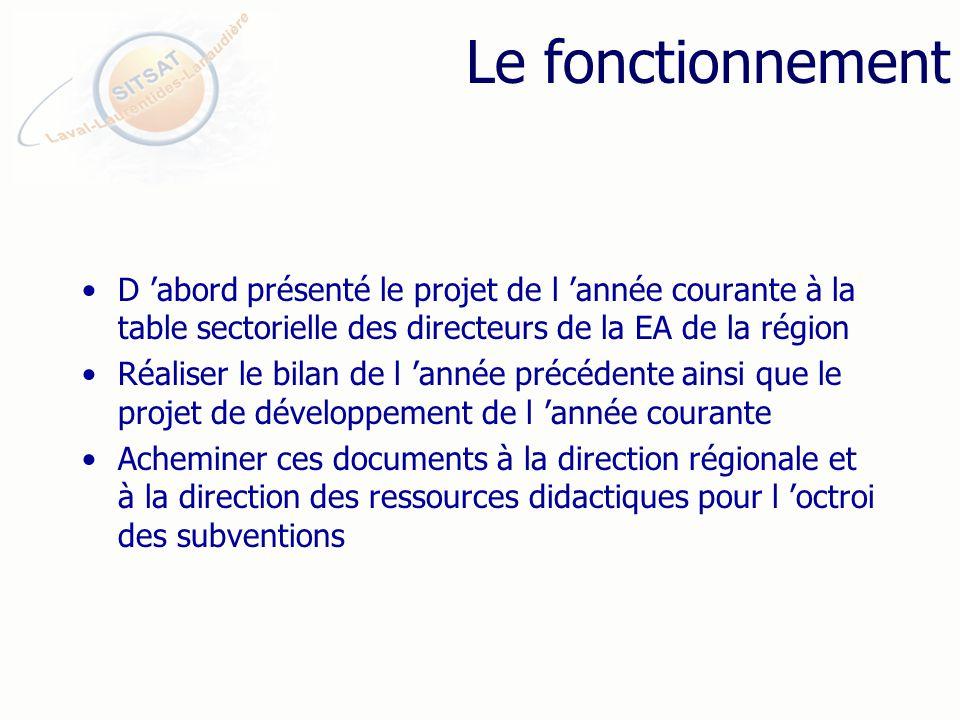 Le fonctionnement D abord présenté le projet de l année courante à la table sectorielle des directeurs de la EA de la région Réaliser le bilan de l année précédente ainsi que le projet de développement de l année courante Acheminer ces documents à la direction régionale et à la direction des ressources didactiques pour l octroi des subventions