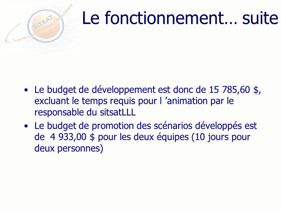 Le fonctionnement… suite Le budget de développement est donc de 15 785,60 $, excluant le temps requis pour l animation par le responsable du sitsatLLL Le budget de promotion des scénarios développés est de 4 933,00 $ pour les deux équipes (10 jours pour deux personnes)