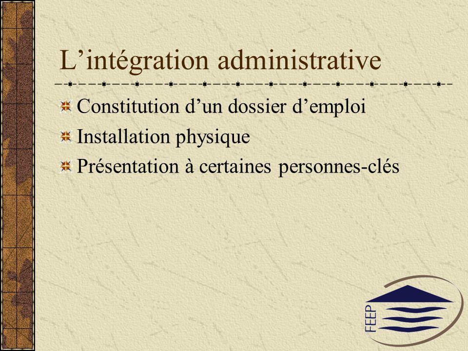 Lintégration administrative Constitution dun dossier demploi Installation physique Présentation à certaines personnes-clés
