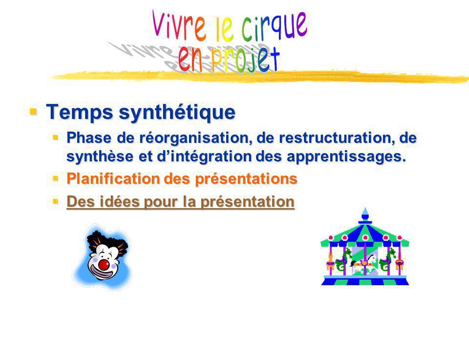 Temps synthétique Temps synthétique Phase de réorganisation, de restructuration, de synthèse et dintégration des apprentissages.