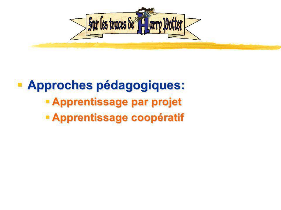 Approches pédagogiques: Approches pédagogiques: Apprentissage par projet Apprentissage par projet Apprentissage coopératif Apprentissage coopératif