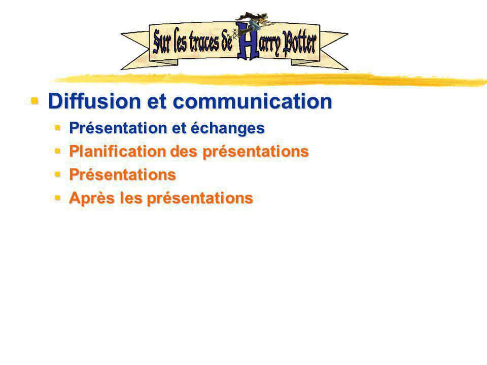 Diffusion et communication Diffusion et communication Présentation et échanges Présentation et échanges Planification des présentations Planification des présentations Présentations Présentations Après les présentations Après les présentations