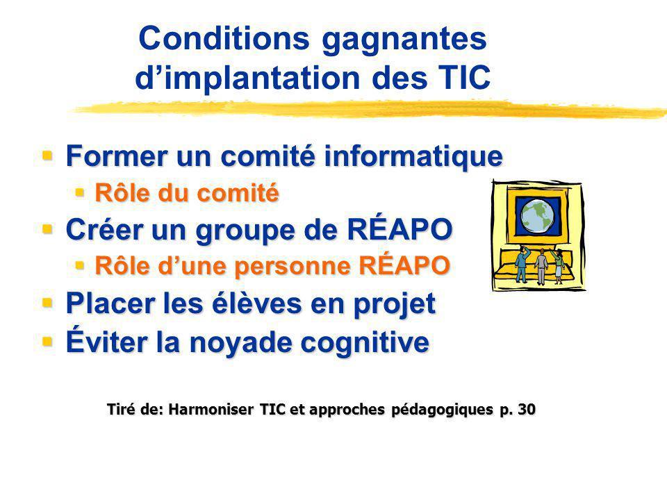 Démarche Démarche Présentation du projet aux enseignants des quatre disciplines, musique, informatique, français et arts plastiques.