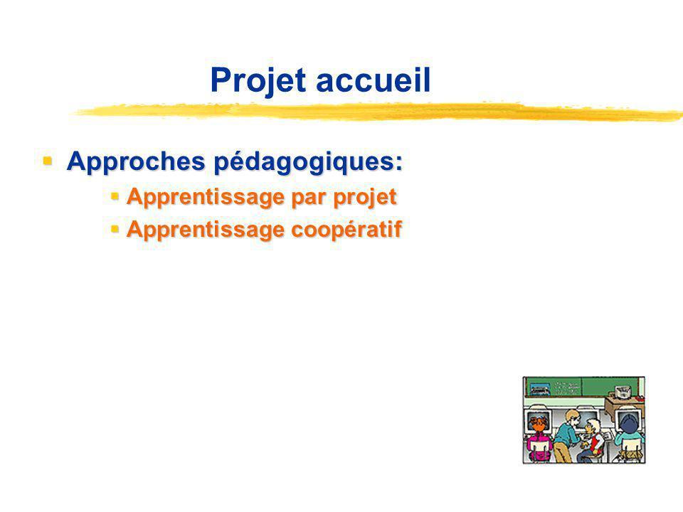 Projet accueil Approches pédagogiques: Approches pédagogiques: Apprentissage par projet Apprentissage par projet Apprentissage coopératif Apprentissage coopératif
