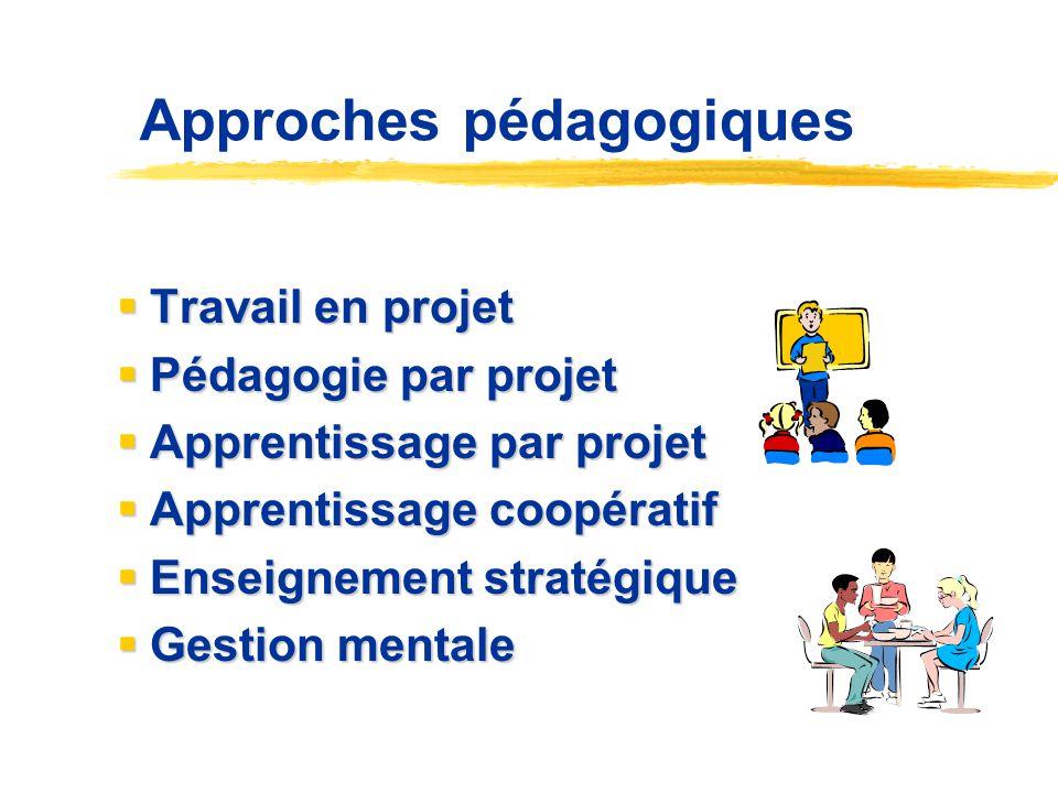 Approches pédagogiques Travail en projet Travail en projet Pédagogie par projet Pédagogie par projet Apprentissage par projet Apprentissage par projet Apprentissage coopératif Apprentissage coopératif Enseignement stratégique Enseignement stratégique Gestion mentale Gestion mentale