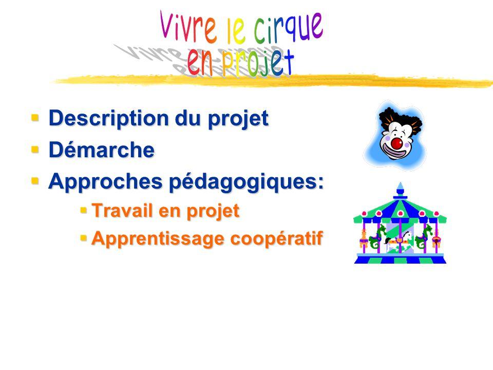 Description du projet Description du projet Démarche Démarche Approches pédagogiques: Approches pédagogiques: Travail en projet Travail en projet Apprentissage coopératif Apprentissage coopératif