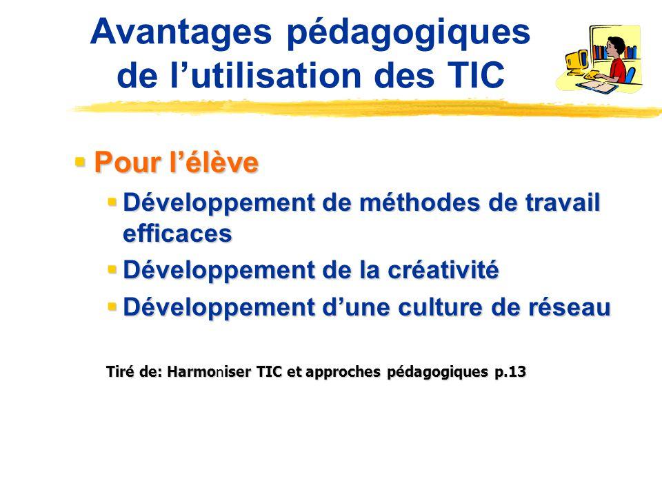 Avantages pédagogiques de lutilisation des TIC Pour lélève Pour lélève Développement de méthodes de travail efficaces Développement de méthodes de travail efficaces Développement de la créativité Développement de la créativité Développement dune culture de réseau Développement dune culture de réseau Tiré de: Harmoniser TIC et approches pédagogiques p.13