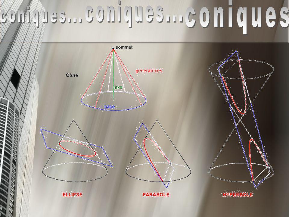 Les premiers travaux significatifs sur les coniques remontent à Euclide d Alexandrie, et seront très largement développés par Apollonius de Perge.