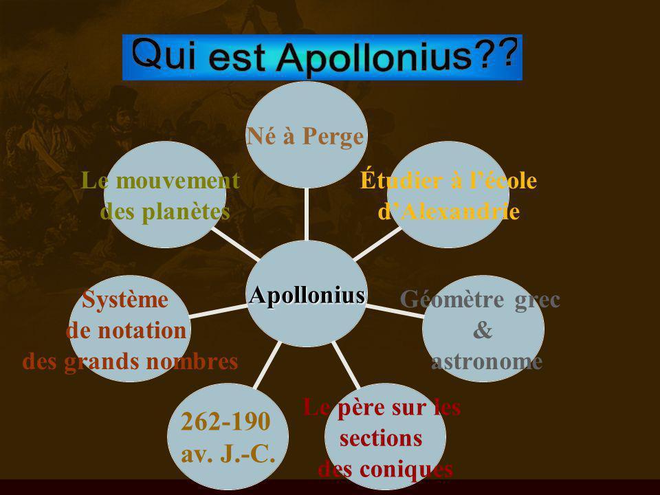 Apollonius est n é à Perge, dans l actuelle Turquie.