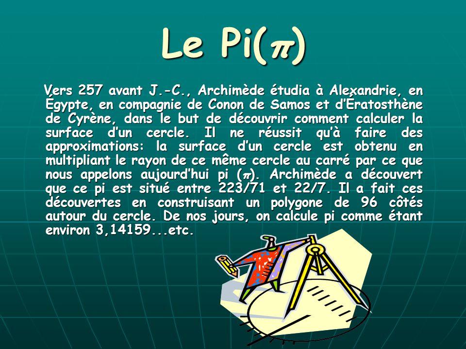 Le Pi(π) Vers 257 avant J.-C., Archimède étudia à Alexandrie, en Égypte, en compagnie de Conon de Samos et dÉratosthène de Cyrène, dans le but de découvrir comment calculer la surface dun cercle.