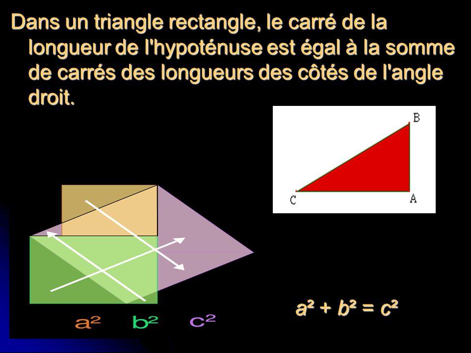 Dans un triangle rectangle, le carré de la longueur de l'hypoténuse est égal à la somme de carrés des longueurs des côtés de l'angle droit. a² + b² =