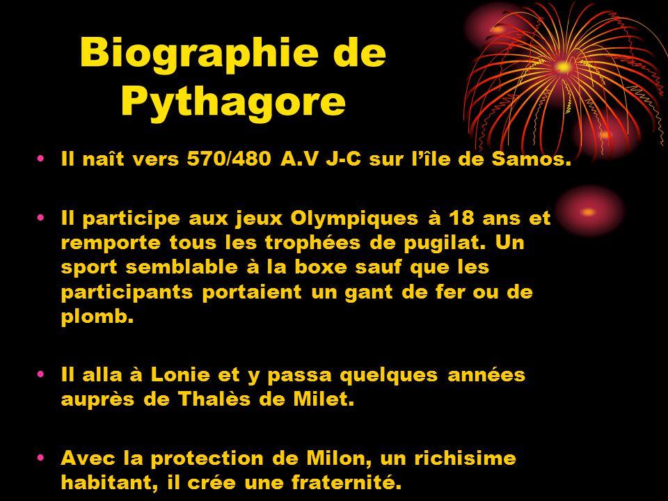 Biographie de Pythagore Il naît vers 570/480 A.V J-C sur lîle de Samos. Il participe aux jeux Olympiques à 18 ans et remporte tous les trophées de pug