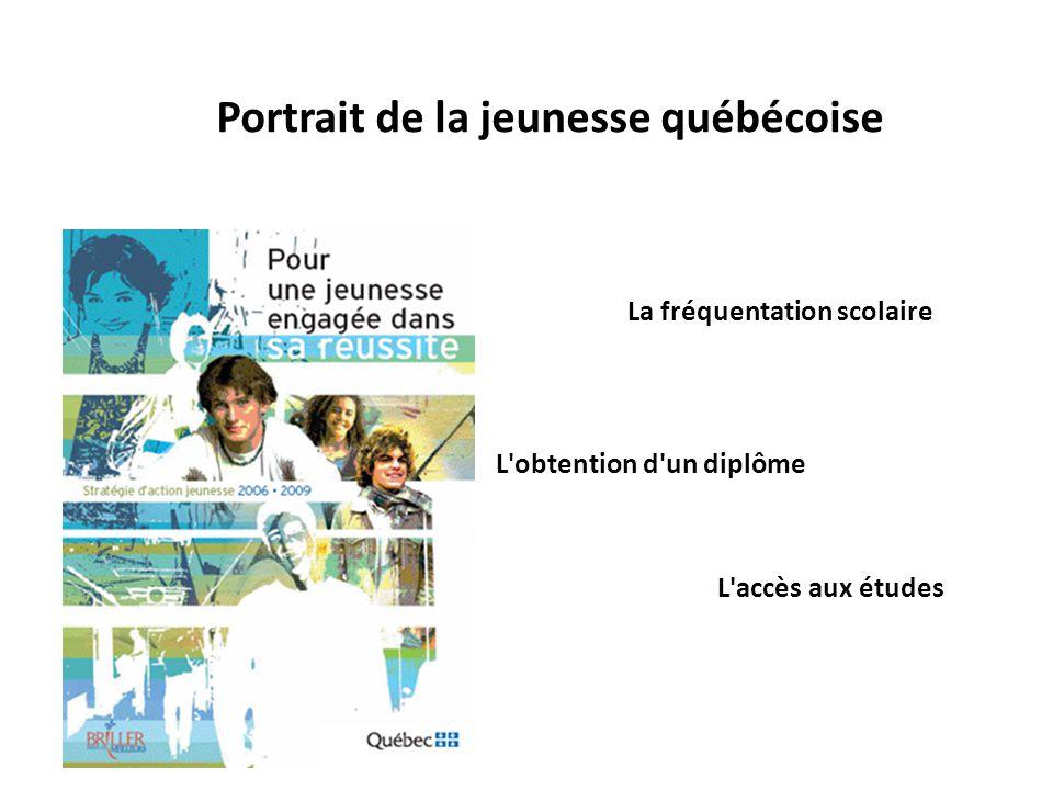 Formation 3 Volet 1 : La jeunesse québécoise Objectifs Présenter un portrait de la jeunesse québécoise Faire état des ressources disponibles Sensibiliser les enseignants à limportance de la triade élèves-famille-école Contenu A.