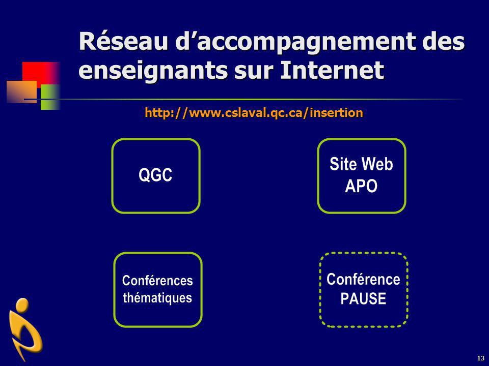 13 Réseau daccompagnement des enseignants sur Internet http://www.cslaval.qc.ca/insertion