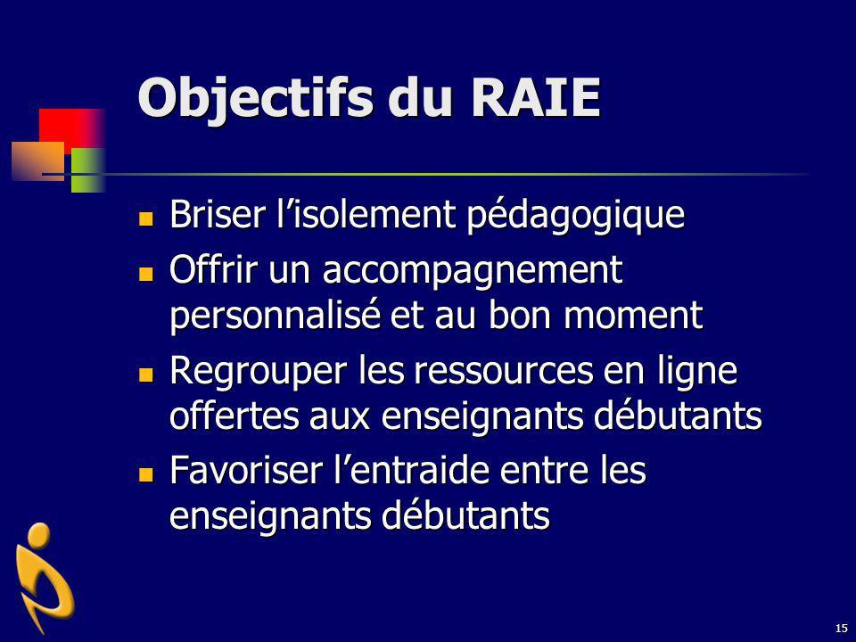 15 Objectifs du RAIE Briser lisolement pédagogique Briser lisolement pédagogique Offrir un accompagnement personnalisé et au bon moment Offrir un acco