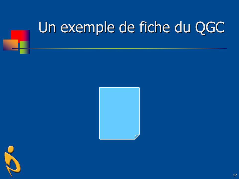 17 Un exemple de fiche du QGC