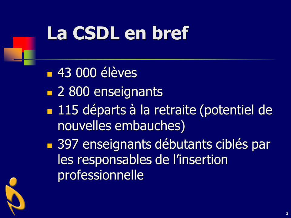 2 La CSDL en bref 43 000 élèves 43 000 élèves 2 800 enseignants 2 800 enseignants 115 départs à la retraite (potentiel de nouvelles embauches) 115 dép