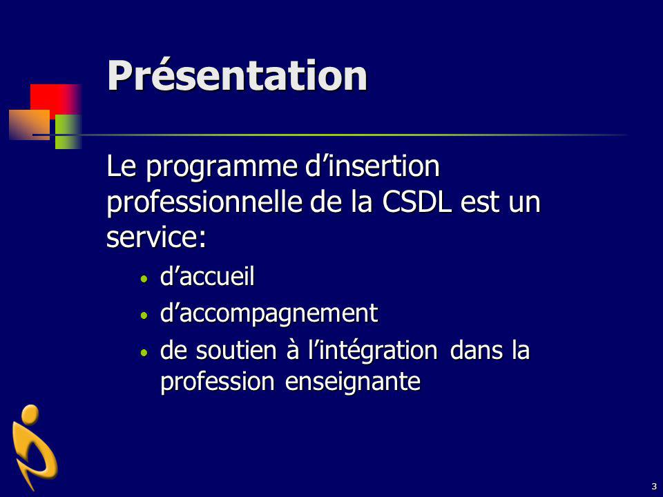 3 Présentation Le programme dinsertion professionnelle de la CSDL est un service: daccueil daccueil daccompagnement daccompagnement de soutien à linté
