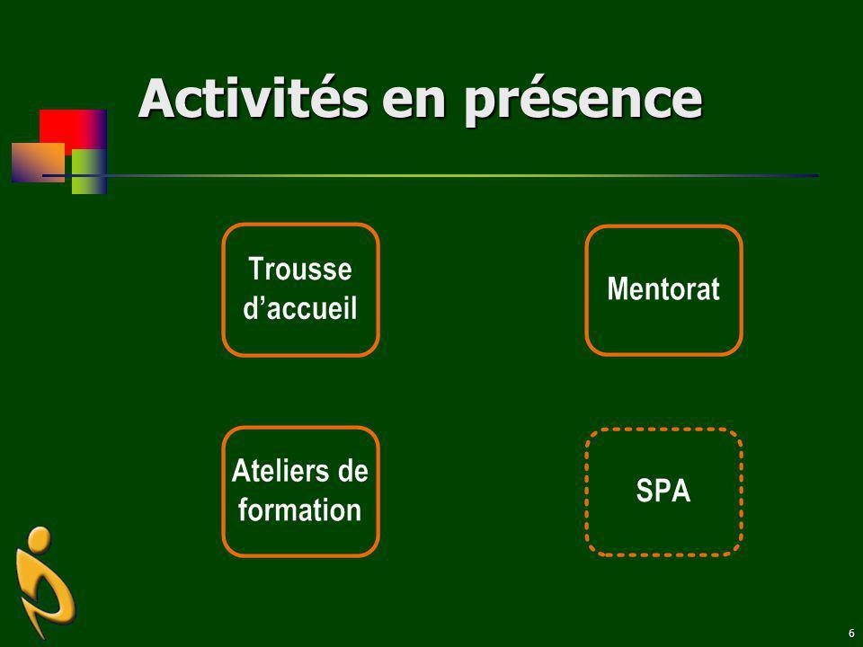6 Activités en présence