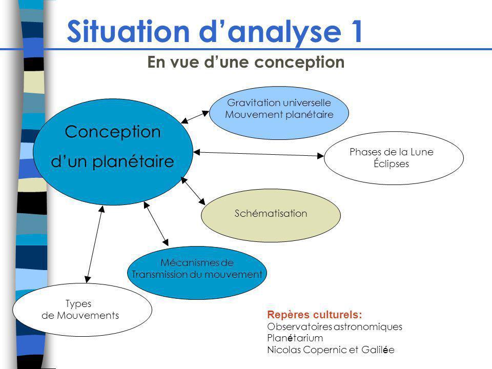 Situation danalyse 1 Conception dun planétaire Mécanismes de Transmission du mouvement Types de Mouvements Schématisation En vue dune conception Repèr