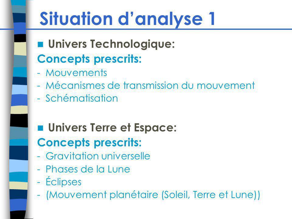 Situation danalyse 1 Univers Technologique: Concepts prescrits: - Mouvements - Mécanismes de transmission du mouvement - Schématisation Univers Terre