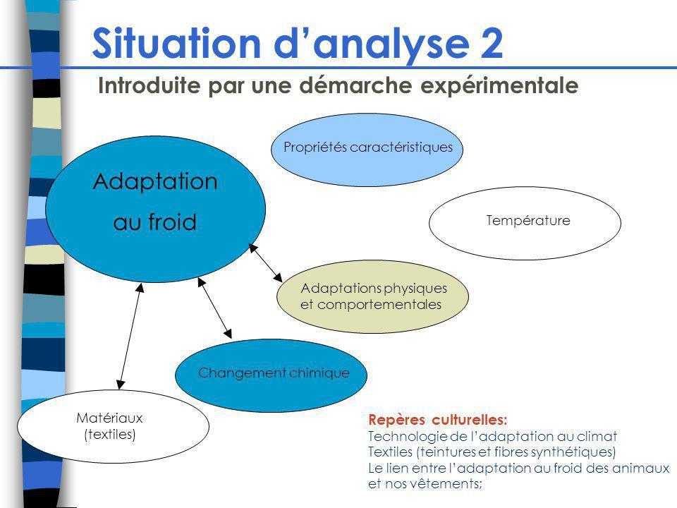 Situation danalyse 2 Adaptation au froid Changement chimique Matériaux (textiles) Adaptations physiques et comportementales Introduite par une démarch