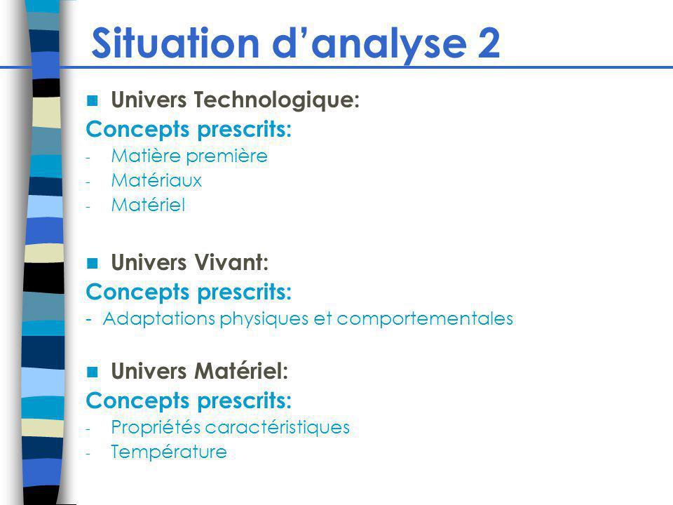 Situation danalyse 2 Univers Technologique: Concepts prescrits: - Matière première - Matériaux - Matériel Univers Vivant: Concepts prescrits: - Adapta
