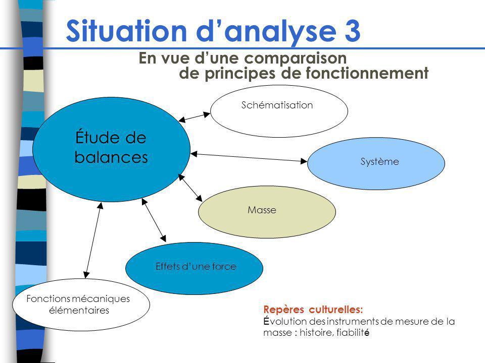 Situation danalyse 3 Étude de balances Effets dune force Fonctions mécaniques élémentaires Masse En vue dune comparaison de principes de fonctionnemen