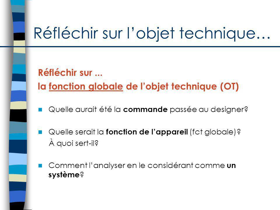 Réfléchir sur lobjet technique… Réfléchir sur... la fonction globale de lobjet technique (OT) Quelle aurait été la commande passée au designer? Quelle