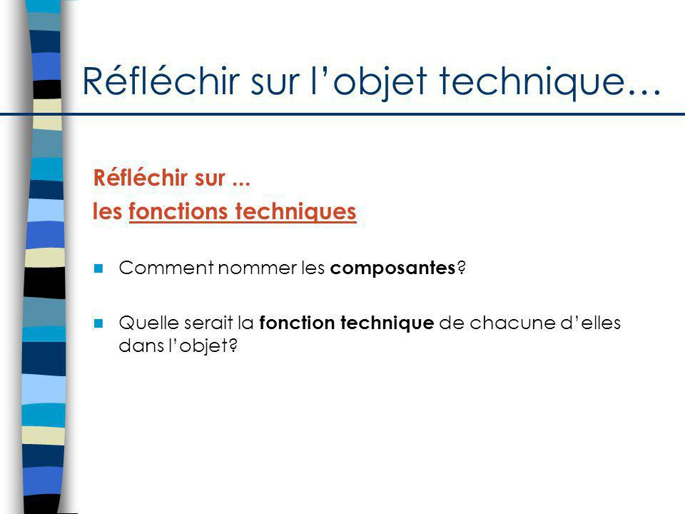 Réfléchir sur lobjet technique… Réfléchir sur... les fonctions techniques Comment nommer les composantes ? Quelle serait la fonction technique de chac
