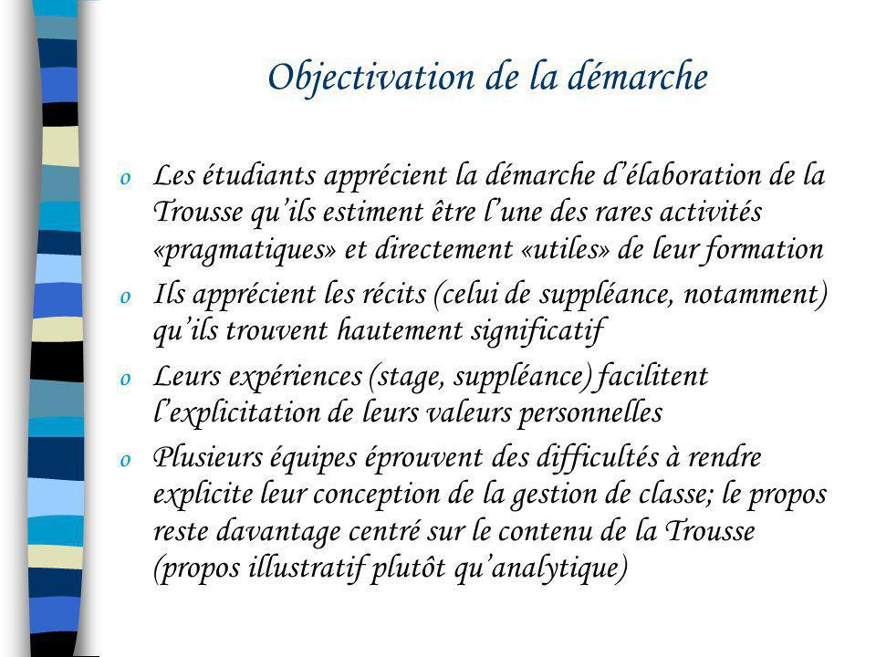Objectivation de la démarche o Les étudiants apprécient la démarche délaboration de la Trousse quils estiment être lune des rares activités «pragmatiq