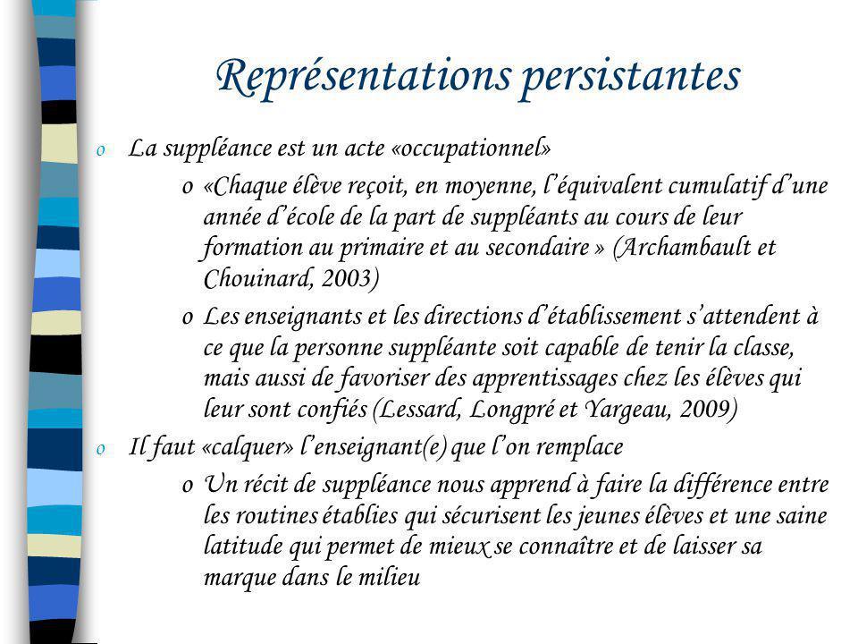 Représentations persistantes o La suppléance est un acte «occupationnel» o«Chaque élève reçoit, en moyenne, léquivalent cumulatif dune année décole de