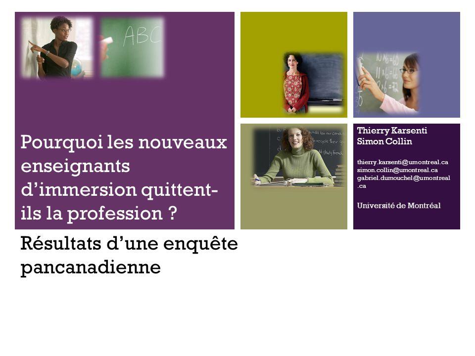 + Plan de la présentation Contexte Objectifs Méthodologie Résultats Conclusion Recommandations Karsenti, T.