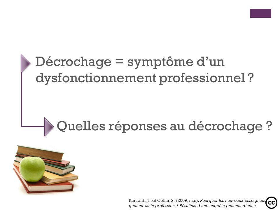Décrochage = symptôme dun dysfonctionnement professionnel ? Quelles réponses au décrochage ? Karsenti, T.et Collin, S. (2009, mai). Pourquoi les nouve