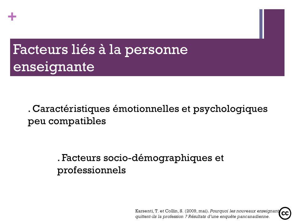 + Facteurs liés à la personne enseignante. Caractéristiques émotionnelles et psychologiques peu compatibles. Facteurs socio-démographiques et professi