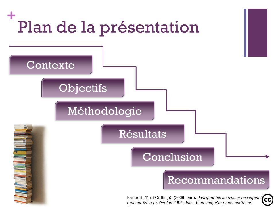 + Plan de la présentation Contexte Objectifs Méthodologie Résultats Conclusion Recommandations Karsenti, T. et Collin, S. (2009, mai). Pourquoi les no
