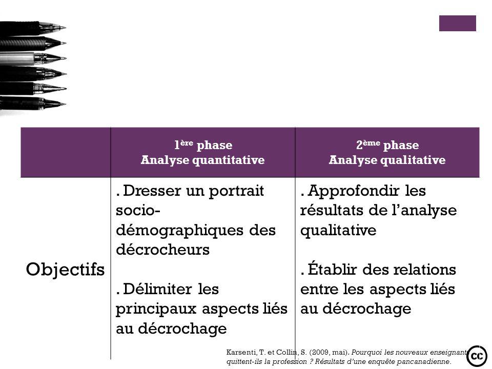 1 ère phase Analyse quantitative 2 ème phase Analyse qualitative Objectifs. Dresser un portrait socio- démographiques des décrocheurs. Délimiter les p