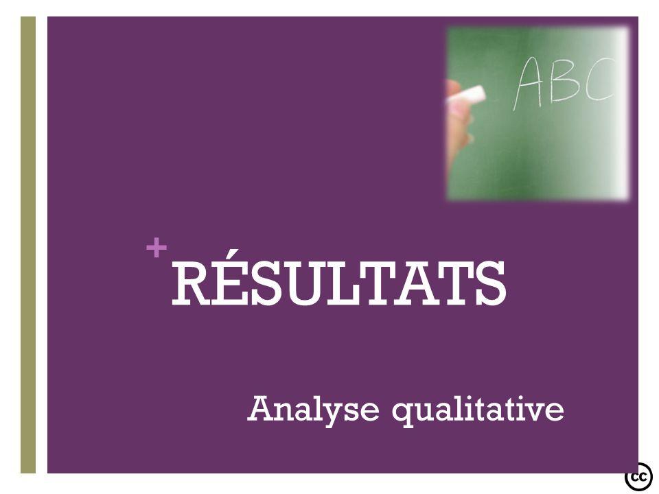 + RÉSULTATS Analyse qualitative