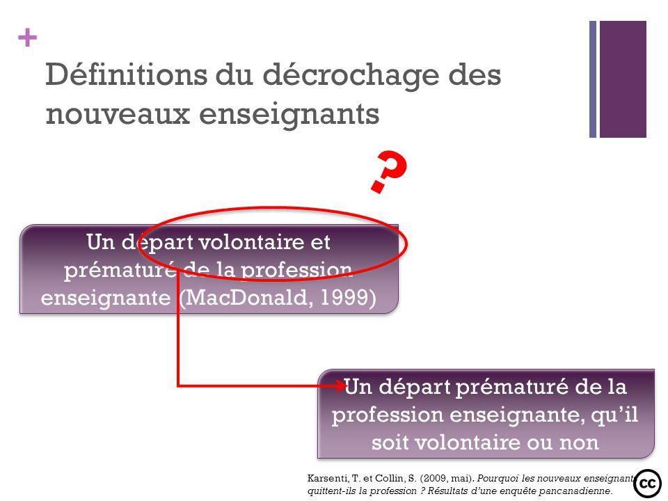 + Définitions du décrochage des nouveaux enseignants Un départ volontaire et prématuré de la profession enseignante (MacDonald, 1999) ? Un départ prém