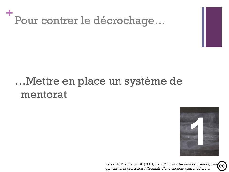 + …Mettre en place un système de mentorat Pour contrer le décrochage… Karsenti, T. et Collin, S. (2009, mai). Pourquoi les nouveaux enseignants quitte