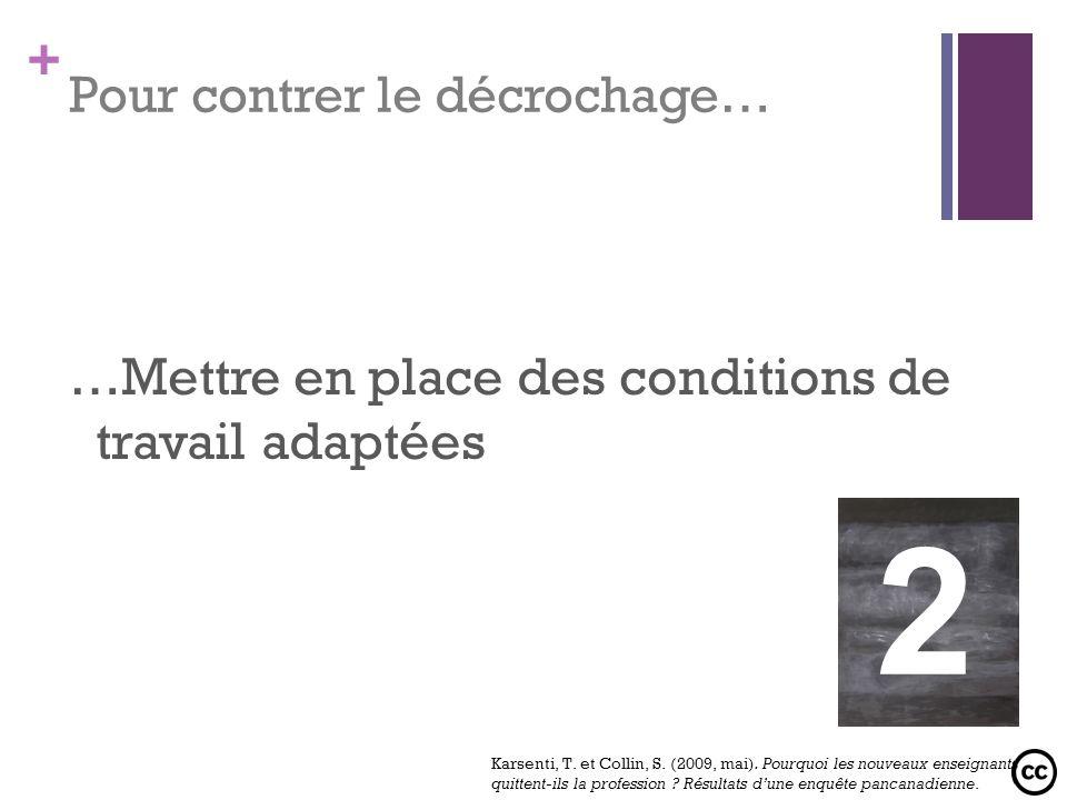 + Pour contrer le décrochage… … Mettre en place des conditions de travail adaptées Karsenti, T. et Collin, S. (2009, mai). Pourquoi les nouveaux ensei