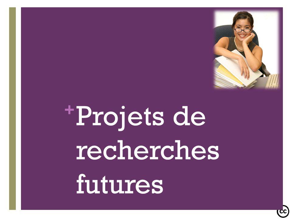 + Projets de recherches futures